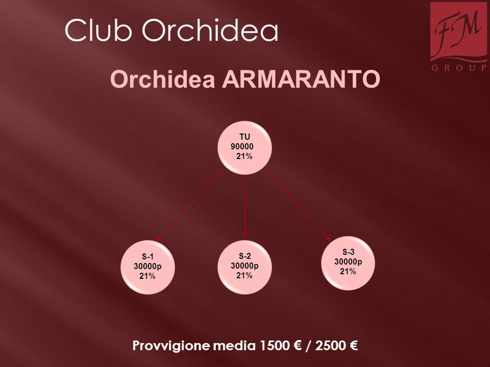 S-1 30000p 21% S-2 30000p 21% S-3 30000p 21% Orchidea ARMARANTO TU 90000 21% Provvigione media 1500 € / 2500 € Club Orchidea