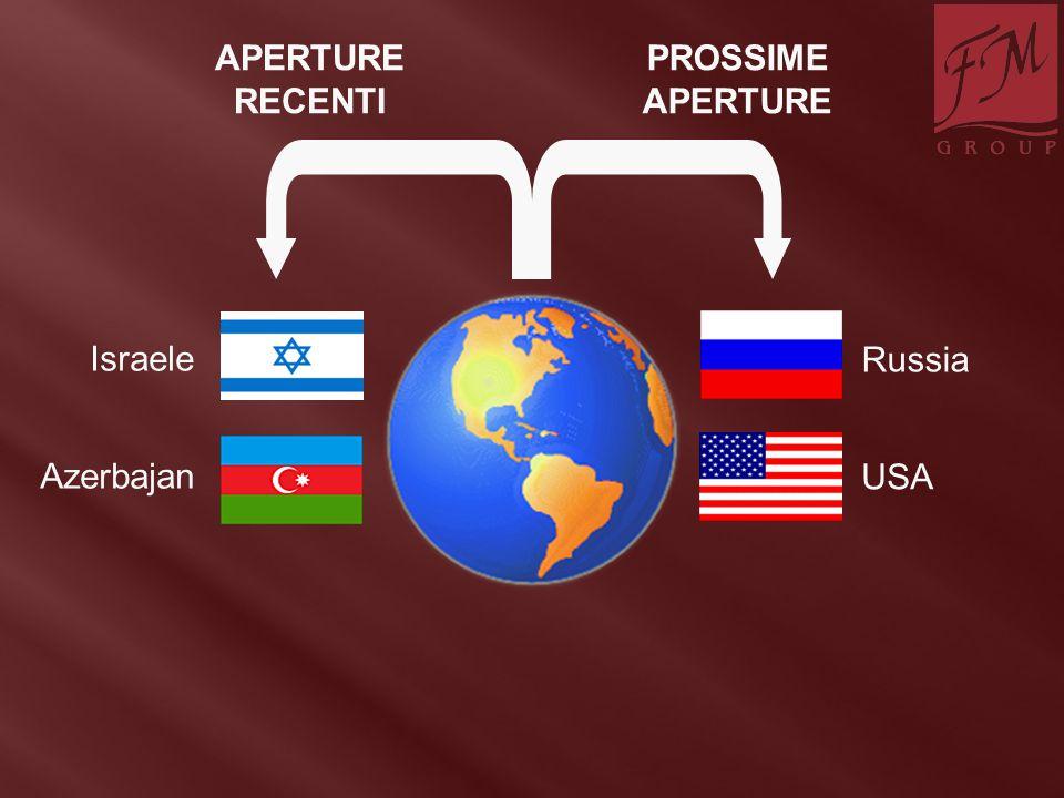 Russia PROSSIME APERTURE USA APERTURE RECENTI Azerbajan Israele