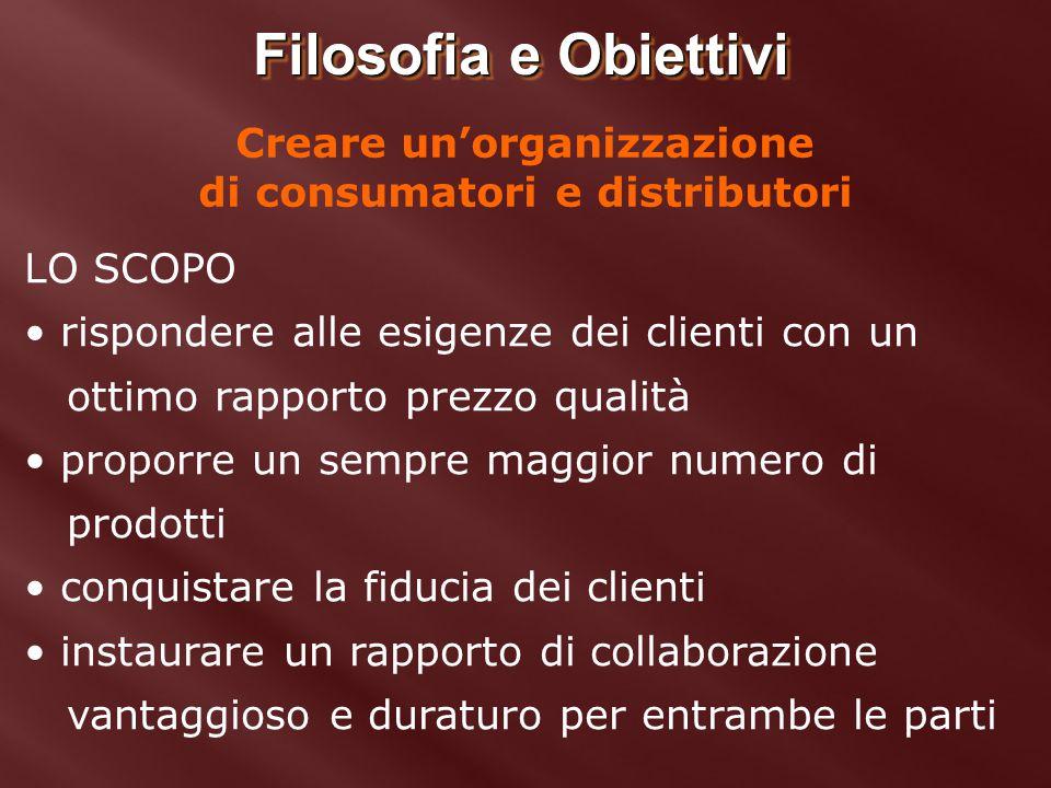 Filosofia e Obiettivi Creare un'organizzazione di consumatori e distributori LO SCOPO rispondere alle esigenze dei clienti con un ottimo rapporto prez