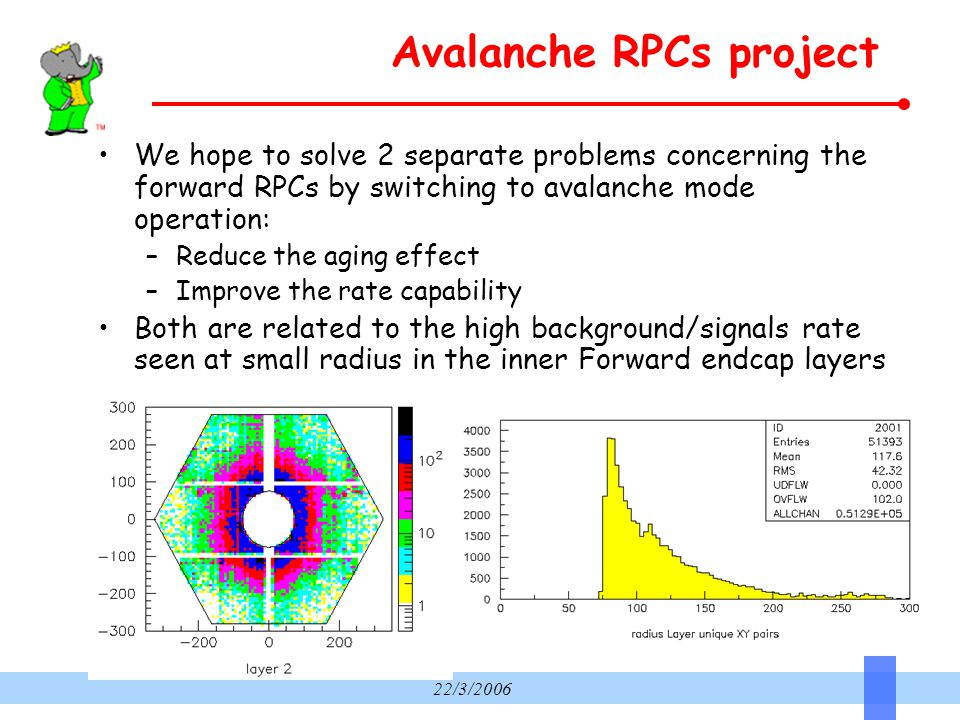 22/3/2006 Avalanche RPCs project We hope to solve 2 separate problems concerning the forward RPCs by switching to avalanche mode operation: –Reduce the aging effect –Improve the rate capability Both are related to the high background/signals rate seen at small radius in the inner Forward endcap layers