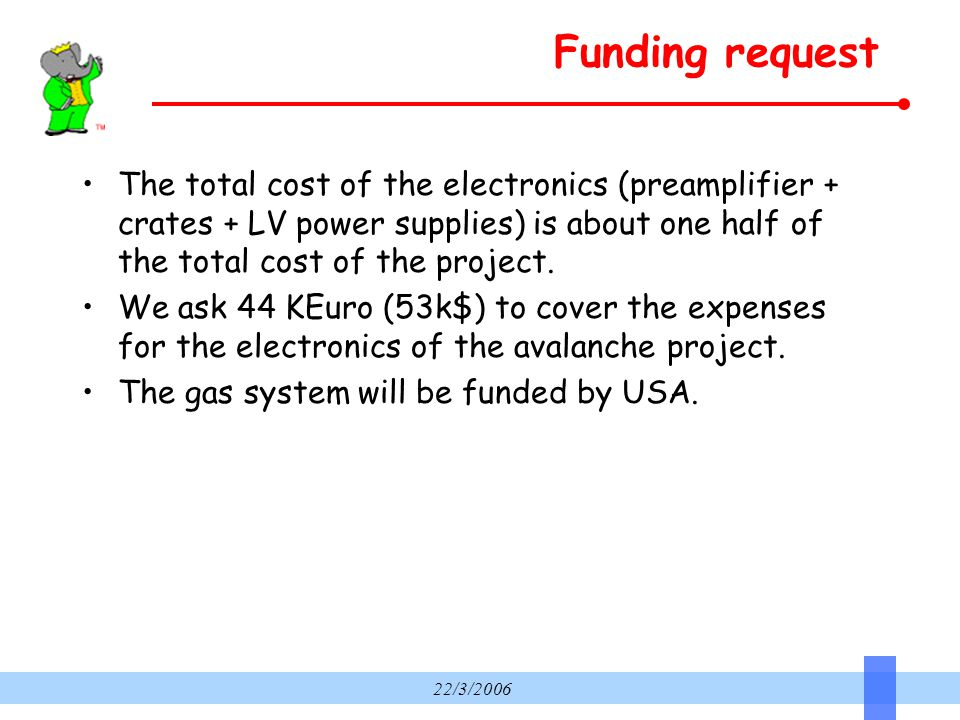 22/3/2006 Funding request The total cost of the electronics (preamplifier + crates + LV power supplies) is about one half of the total cost of the project.