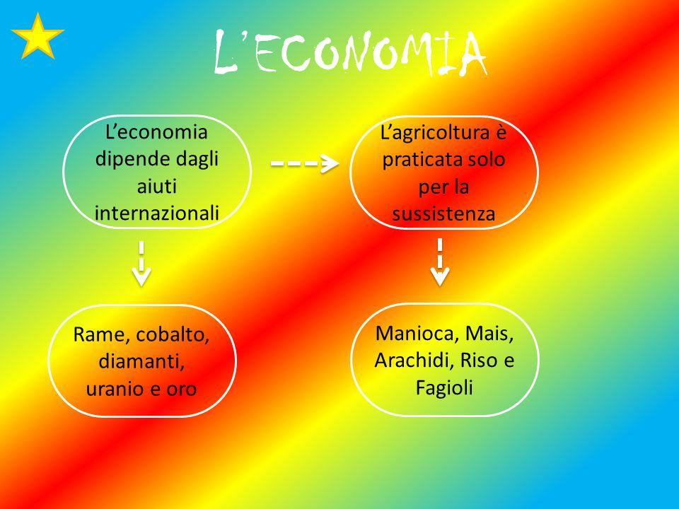 L'ECONOMIA L'economia dipende dagli aiuti internazionali L'agricoltura è praticata solo per la sussistenza Manioca, Mais, Arachidi, Riso e Fagioli Ram