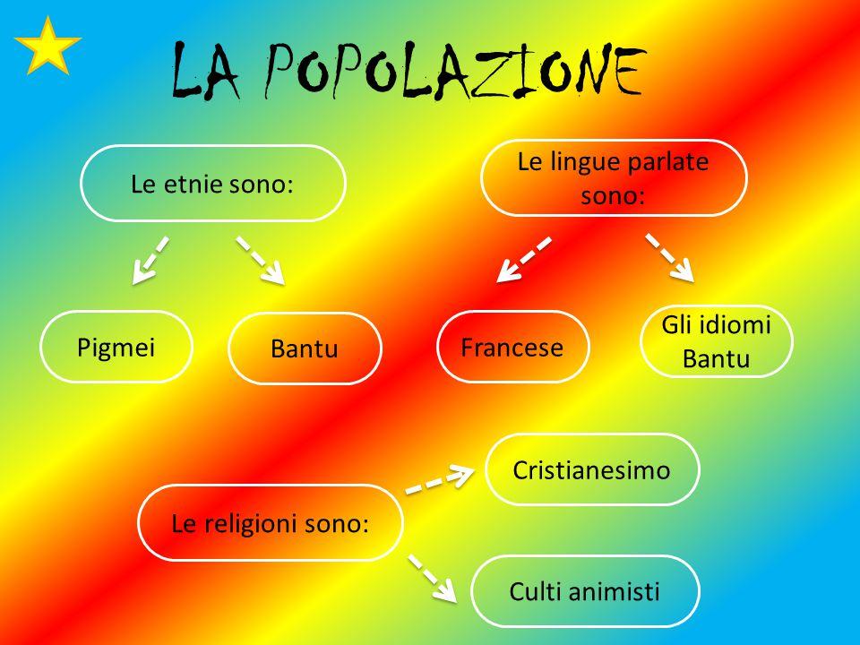 LA POPOLAZIONE Le etnie sono: Pigmei Bantu Le lingue parlate sono: Francese Gli idiomi Bantu Le religioni sono: Cristianesimo Culti animisti