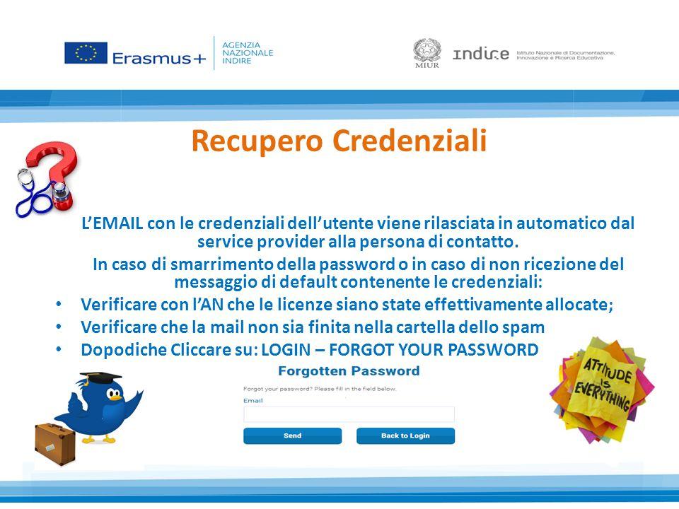 Creazione Alias Nel caso in cui il contatto e-mail indicato non fosse più attivo si raccomanda di creare degli indirizzi cosiddetti alias.