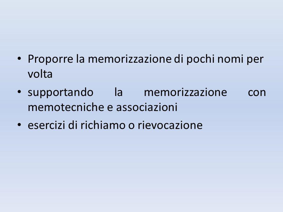 Proporre la memorizzazione di pochi nomi per volta supportando la memorizzazione con memotecniche e associazioni esercizi di richiamo o rievocazione