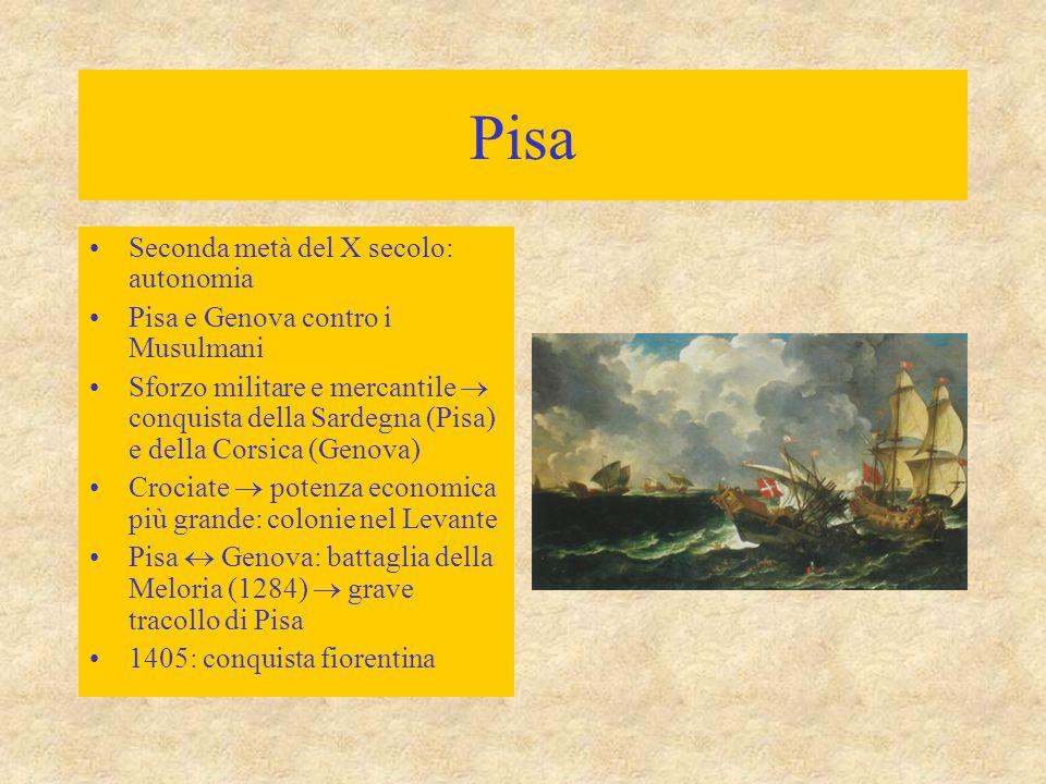 Amalfi Centro attivissimo dei commerci col Levante (colonie commerciali) Uso della bussola Primo tentativo di codificazione mercantile: Tavole Amalfit