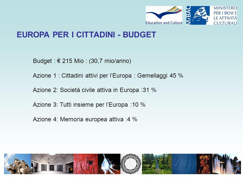 Budget : € 215 Mio : (30,7 mio/anno) Azione 1 : Cittadini attivi per l'Europa : Gemellaggi 45 % Azione 2: Società civile attiva in Europa :31 % Azione