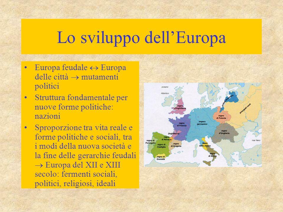 Lo sviluppo dell'Europa Europa feudale  Europa delle città  mutamenti politici Struttura fondamentale per nuove forme politiche: nazioni Sproporzion