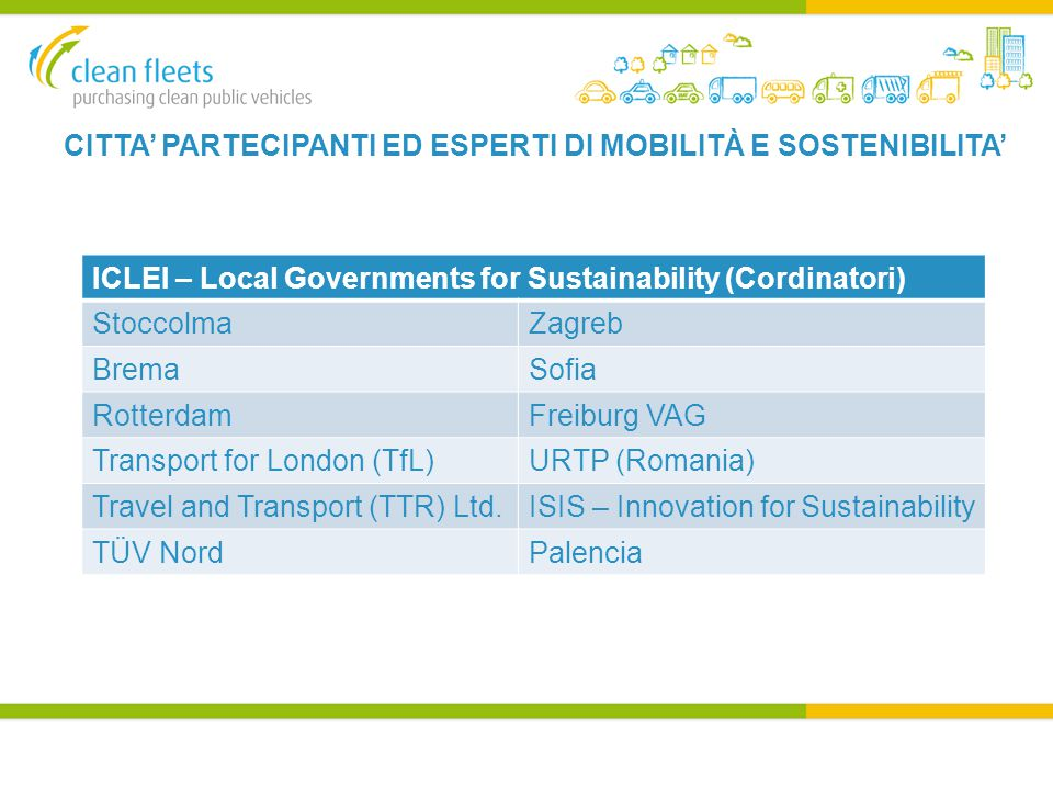 CITTA' PARTECIPANTI ED ESPERTI DI MOBILITÀ E SOSTENIBILITA' ICLEI – Local Governments for Sustainability (Cordinatori) StoccolmaZagreb BremaSofia RotterdamFreiburg VAG Transport for London (TfL)URTP (Romania) Travel and Transport (TTR) Ltd.ISIS – Innovation for Sustainability TÜV NordPalencia