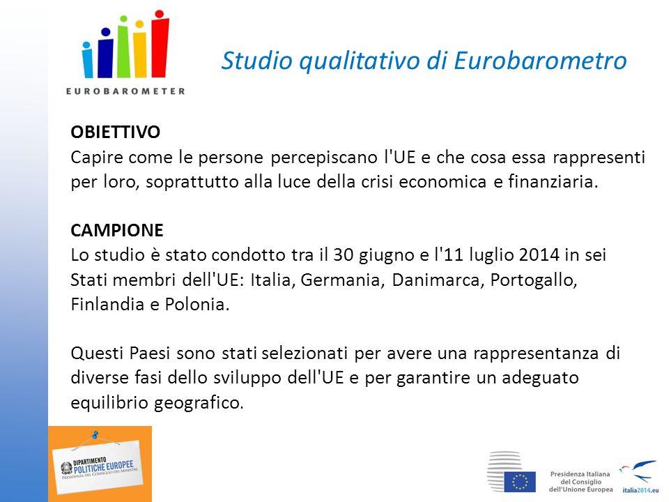 Studio qualitativo di Eurobarometro OBIETTIVO Capire come le persone percepiscano l UE e che cosa essa rappresenti per loro, soprattutto alla luce della crisi economica e finanziaria.