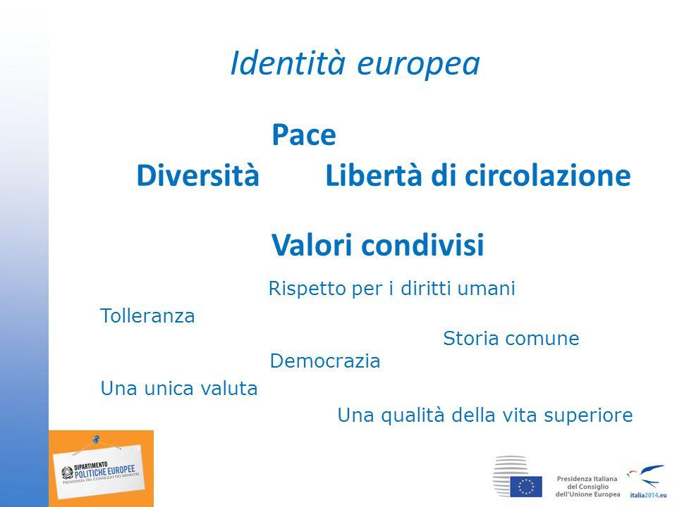 Identità europea Pace Diversità Libertà di circolazione Valori condivisi Rispetto per i diritti umani Tolleranza Storia comune Democrazia Una unica valuta Una qualità della vita superiore