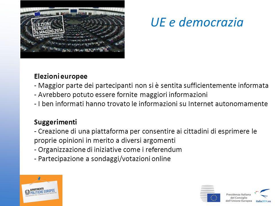 UE e democrazia Elezioni europee - Maggior parte dei partecipanti non si è sentita sufficientemente informata - Avrebbero potuto essere fornite maggiori informazioni - I ben informati hanno trovato le informazioni su Internet autonomamente Suggerimenti - Creazione di una piattaforma per consentire ai cittadini di esprimere le proprie opinioni in merito a diversi argomenti - Organizzazione di iniziative come i referendum - Partecipazione a sondaggi/votazioni online