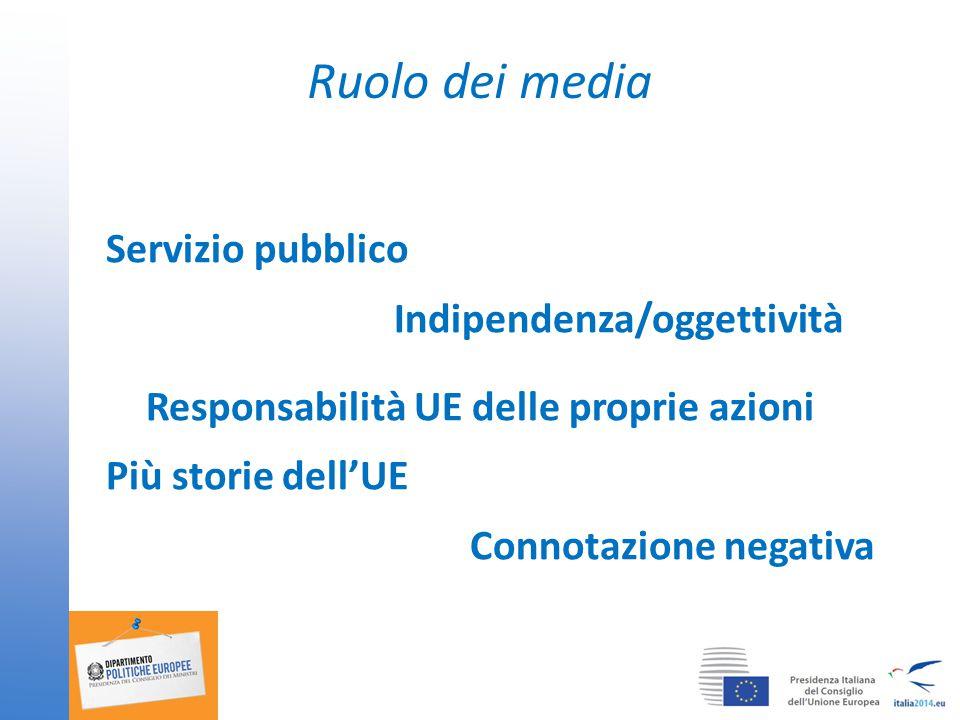 Ruolo dei media Servizio pubblico Indipendenza/oggettività Responsabilità UE delle proprie azioni Più storie dell'UE Connotazione negativa