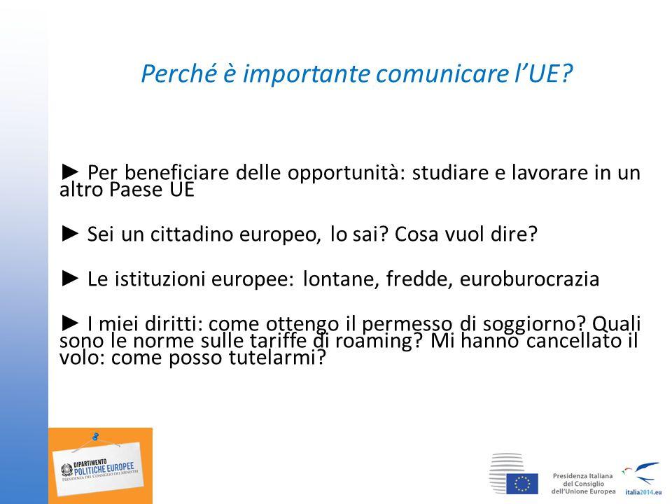 Test sull'Europa Storie di successo ….mettile in ordine UE, potenza economica Politica agricola comune Euro Libera circolazione Livello di benessere sociale Erasmus Ruolo dell UE nel mondo Pace