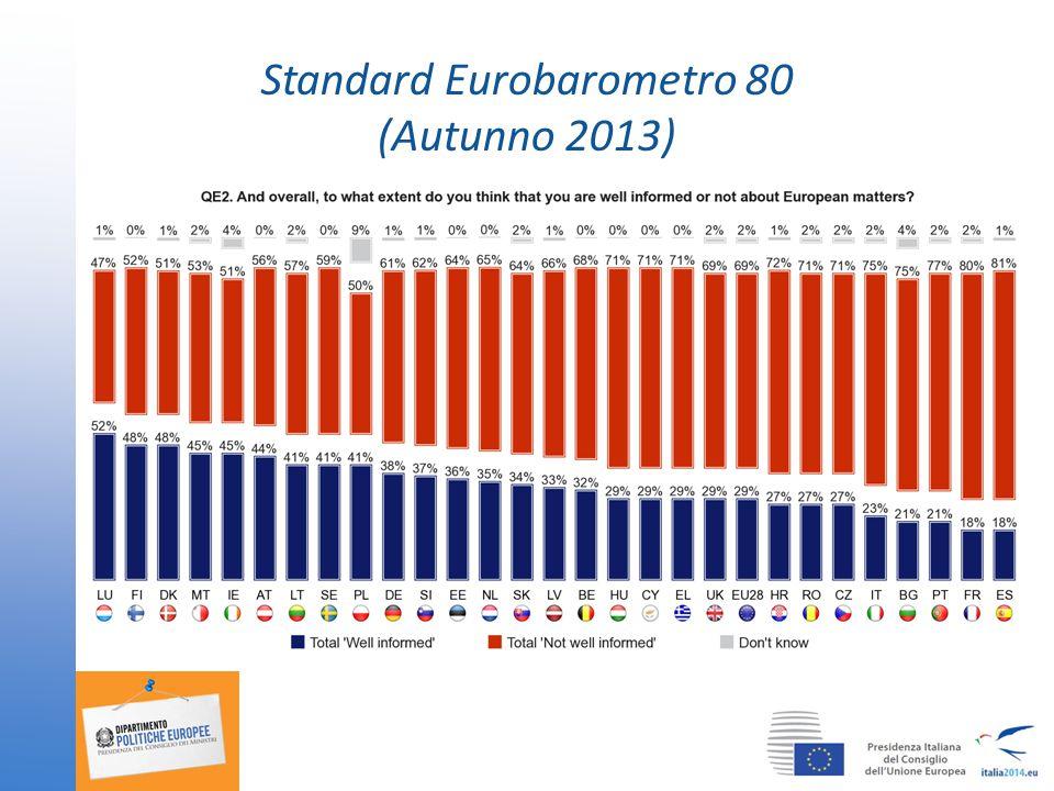 GRAZIE! www.politicheeuropee.it www.facebook.com/dipartimentopoliticheeuropee @DipPoliticheUE