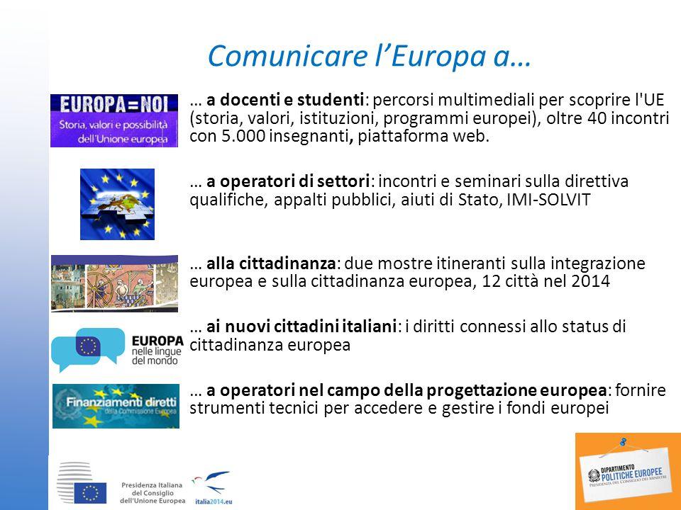 Comunicare l'Europa a… … a docenti e studenti: percorsi multimediali per scoprire l UE (storia, valori, istituzioni, programmi europei), oltre 40 incontri con 5.000 insegnanti, piattaforma web.