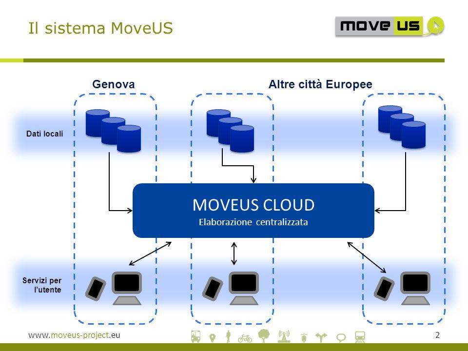 www.moveus-project.eu2 Il sistema MoveUS Dati locali MOVEUS CLOUD Elaborazione centralizzata Altre città EuropeeGenova Servizi per l'utente
