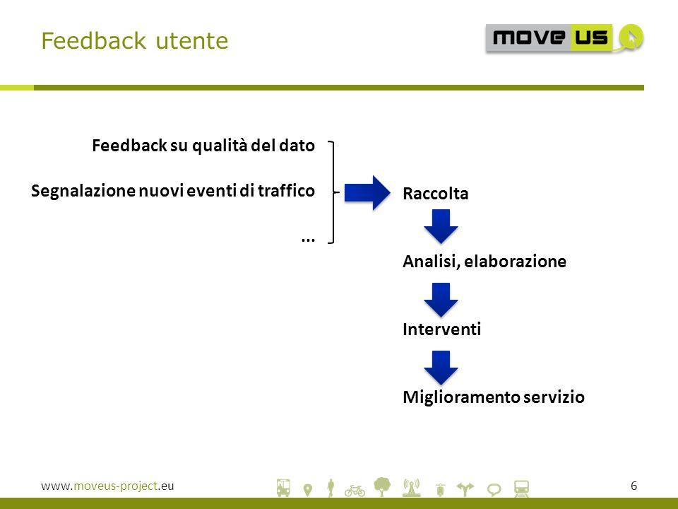 www.moveus-project.eu6 Feedback utente Raccolta Analisi, elaborazione Interventi Miglioramento servizio Feedback su qualità del dato Segnalazione nuovi eventi di traffico...
