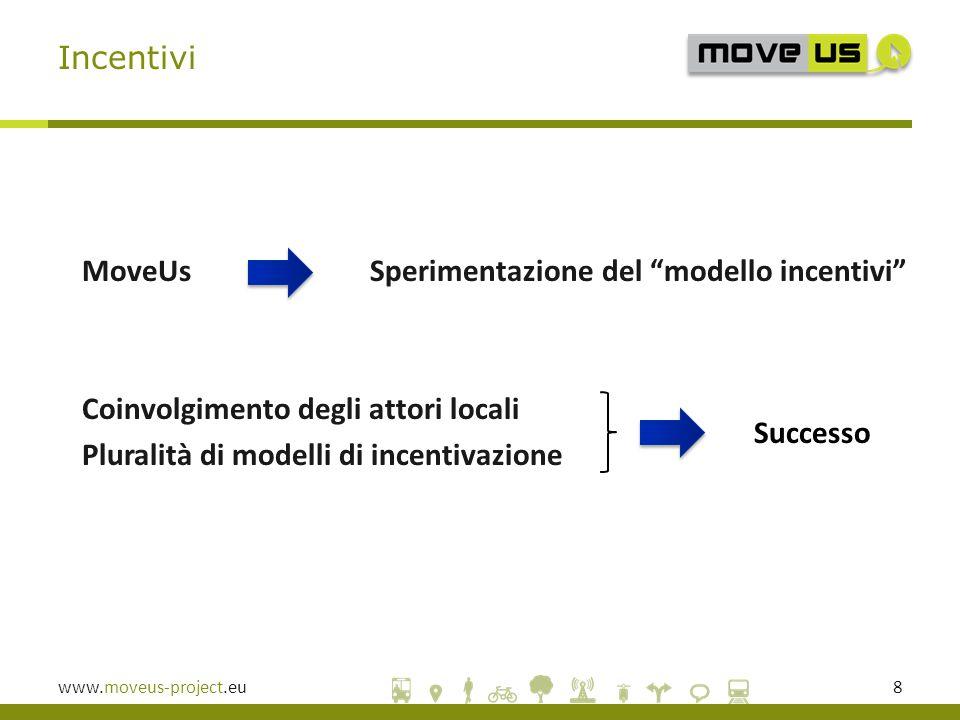 www.moveus-project.eu8 MoveUsSperimentazione del modello incentivi Coinvolgimento degli attori locali Pluralità di modelli di incentivazione Incentivi Successo