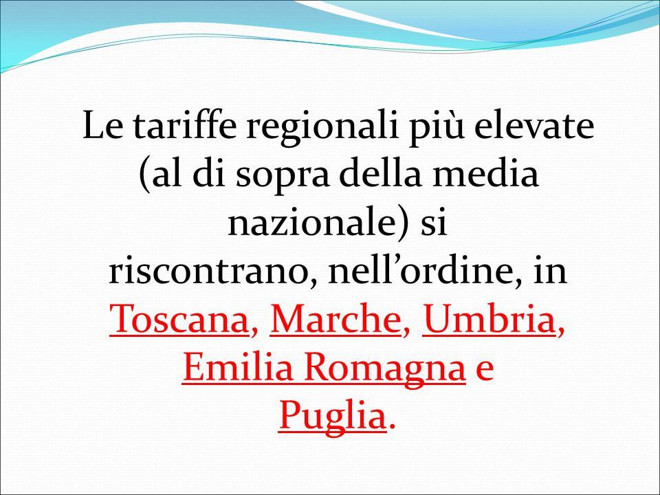 Le tariffe regionali più elevate (al di sopra della media nazionale) si riscontrano, nell'ordine, in Toscana, Marche, Umbria, Emilia Romagna e Puglia.