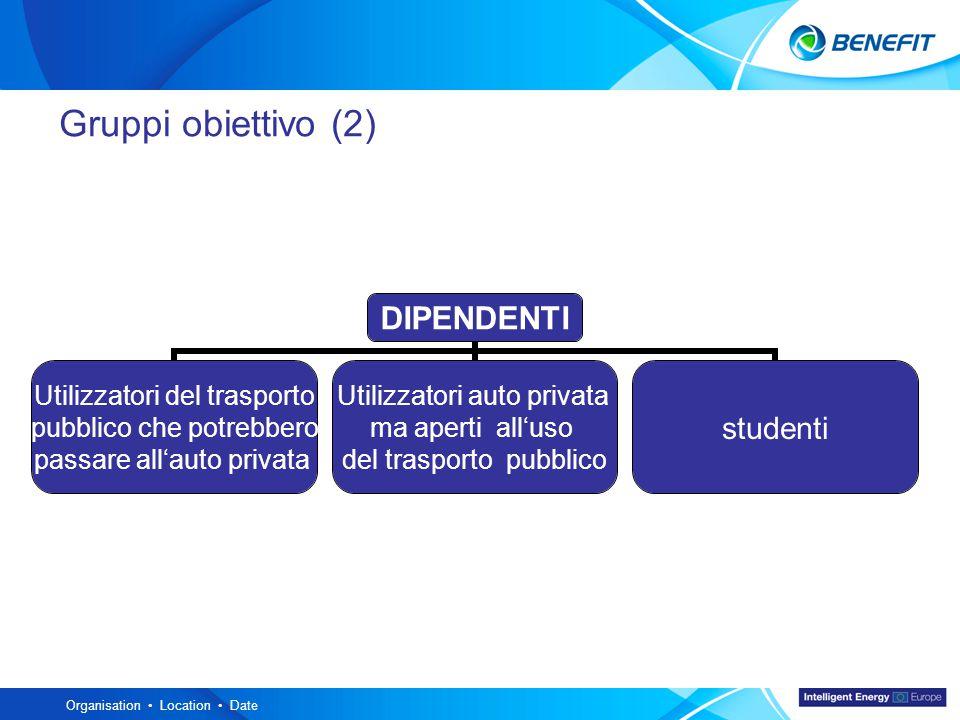 Topic Organisation Location Date Gruppi obiettivo (2) DIPENDENTI Utilizzatori del trasporto pubblico che potrebbero passare all'auto privata Utilizzatori auto privata ma aperti all'uso del trasporto pubblico studenti