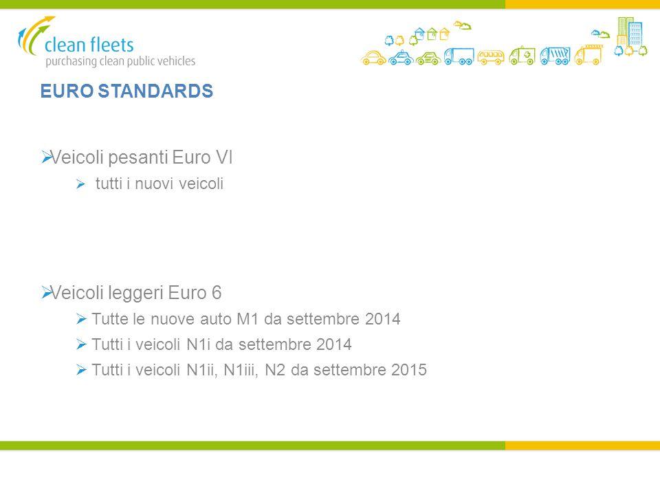 EURO STANDARDS  Veicoli pesanti Euro VI  tutti i nuovi veicoli  Veicoli leggeri Euro 6  Tutte le nuove auto M1 da settembre 2014  Tutti i veicoli N1i da settembre 2014  Tutti i veicoli N1ii, N1iii, N2 da settembre 2015