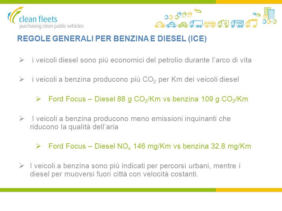 REGOLE GENERALI PER BENZINA E DIESEL (ICE)  i veicoli diesel sono più economici del petrolio durante l'arco di vita  i veicoli a benzina producono più CO 2 per Km dei veicoli diesel  Ford Focus – Diesel 88 g CO 2 /Km vs benzina 109 g CO 2 /Km  I veicoli a benzina producono meno emissioni inquinanti che riducono la qualità dell'aria  Ford Focus – Diesel NO x 146 mg/Km vs benzina 32.8 mg/Km  I veicoli a benzina sono più indicati per percorsi urbani, mentre i diesel per muoversi fuori città con velocità costanti.