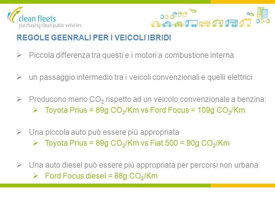 REGOLE GEENRALI PER I VEICOLI IBRIDI  Piccola differenza tra questi e i motori a combustione interna  un passaggio intermedio tra i veicoli convenzionali e quelli elettrici  Producono meno CO 2 rispetto ad un veicolo convenzionale a benzina:  Toyota Prius = 89g CO 2 /Km vs Ford Focus = 109g CO 2 /Km  Una piccola auto può essere più appropriata  Toyota Prius = 89g CO 2 /Km vs Fiat 500 = 90g CO 2 /Km  Una auto diesel può essere più appropriata per percorsi non urbana  Ford Focus diesel = 88g CO 2 /Km