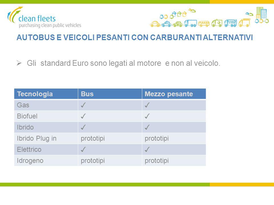 AUTOBUS E VEICOLI PESANTI CON CARBURANTI ALTERNATIVI  Gli standard Euro sono legati al motore e non al veicolo.