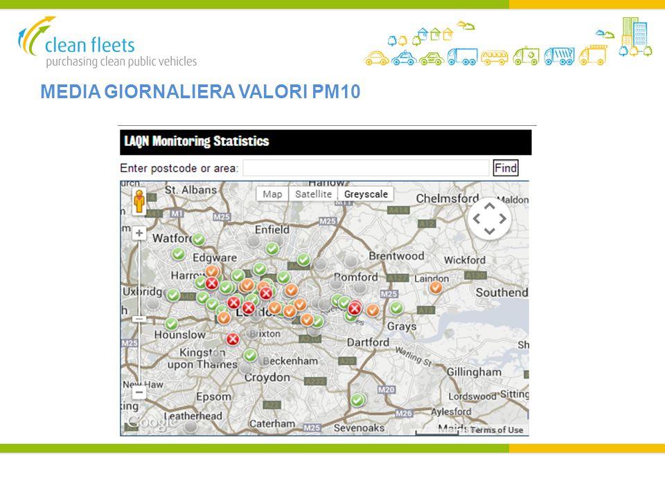 MEDIA GIORNALIERA VALORI PM10