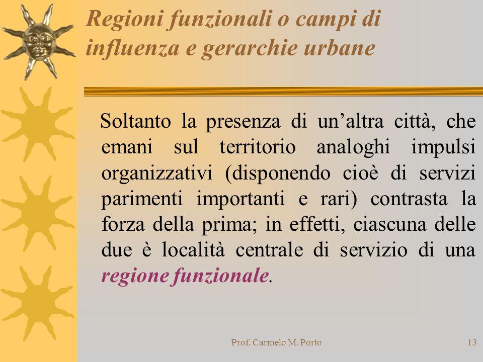Prof. Carmelo M. Porto13 Regioni funzionali o campi di influenza e gerarchie urbane Soltanto la presenza di un'altra città, che emani sul territorio a