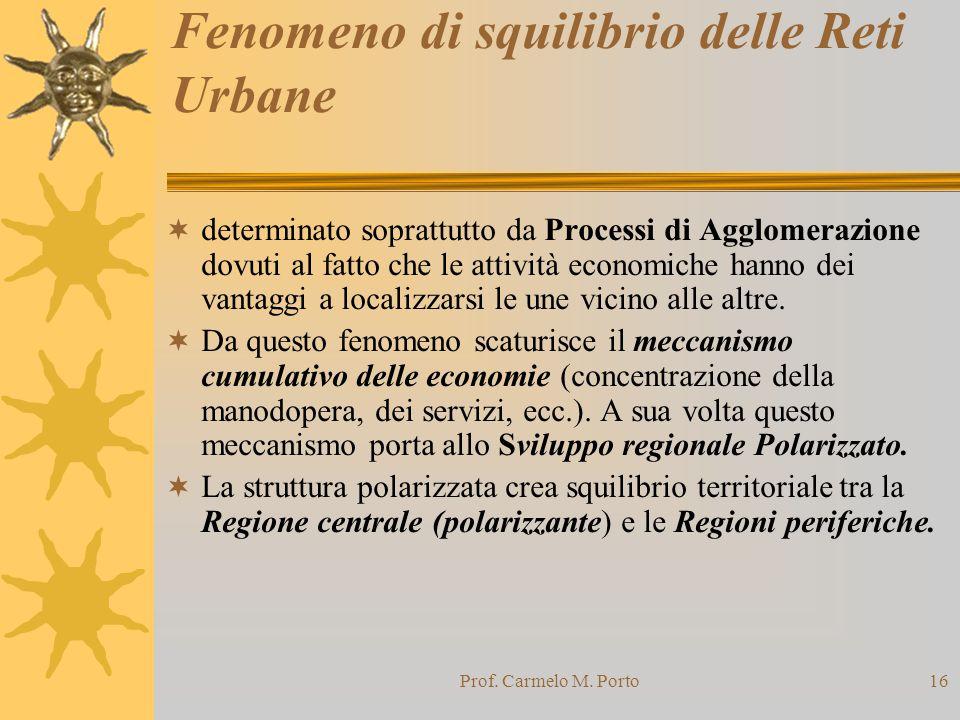 Prof. Carmelo M. Porto16 Fenomeno di squilibrio delle Reti Urbane  determinato soprattutto da Processi di Agglomerazione dovuti al fatto che le attiv