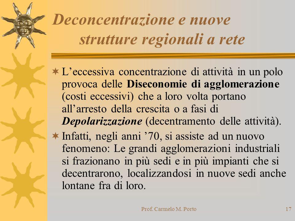 Prof. Carmelo M. Porto17 Deconcentrazione e nuove strutture regionali a rete  L'eccessiva concentrazione di attività in un polo provoca delle Disecon
