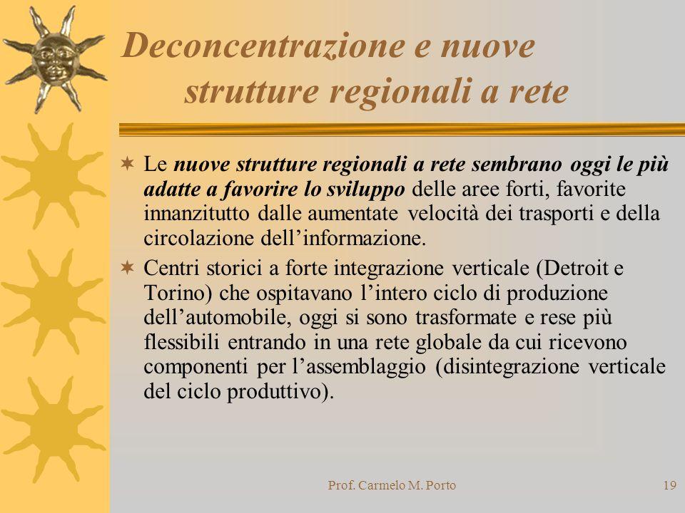 Prof. Carmelo M. Porto19 Deconcentrazione e nuove strutture regionali a rete  Le nuove strutture regionali a rete sembrano oggi le più adatte a favor