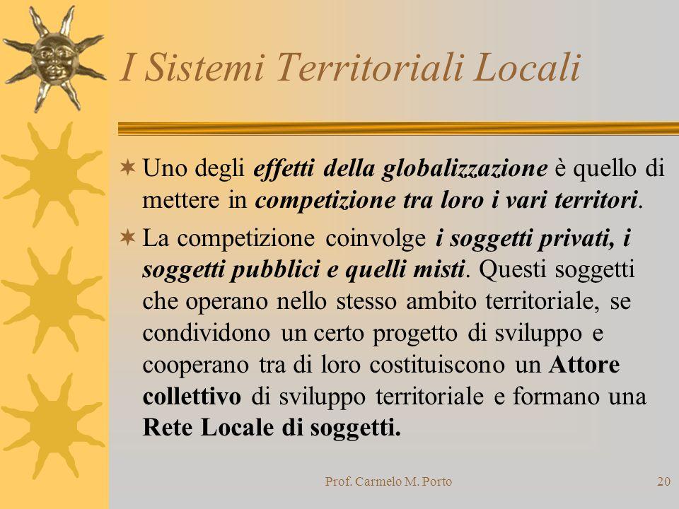 Prof. Carmelo M. Porto20 I Sistemi Territoriali Locali  Uno degli effetti della globalizzazione è quello di mettere in competizione tra loro i vari t