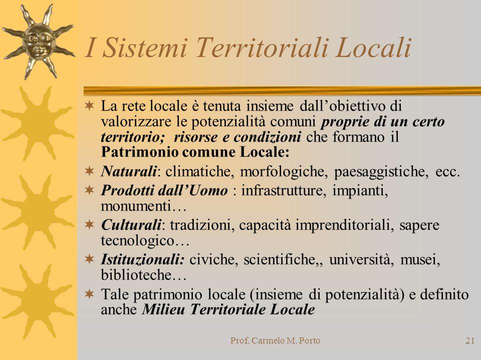 Prof. Carmelo M. Porto21 I Sistemi Territoriali Locali  La rete locale è tenuta insieme dall'obiettivo di valorizzare le potenzialità comuni proprie