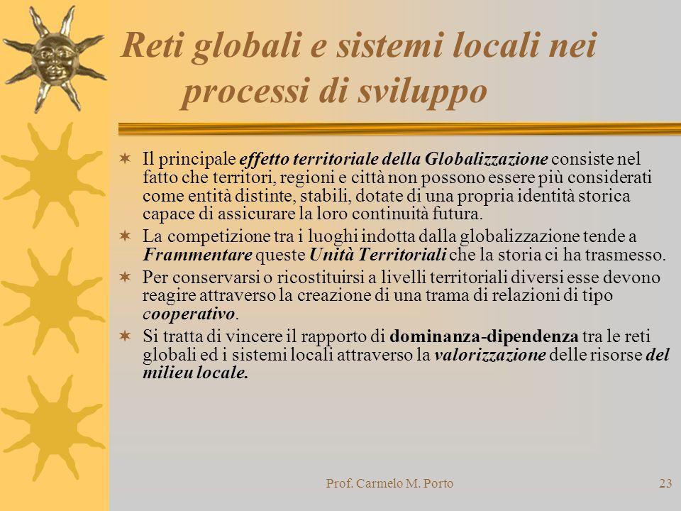 Prof. Carmelo M. Porto23 Reti globali e sistemi locali nei processi di sviluppo  Il principale effetto territoriale della Globalizzazione consiste ne