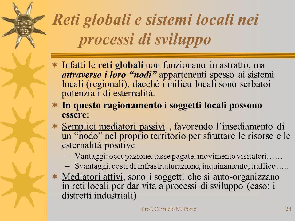Prof. Carmelo M. Porto24 Reti globali e sistemi locali nei processi di sviluppo  Infatti le reti globali non funzionano in astratto, ma attraverso i