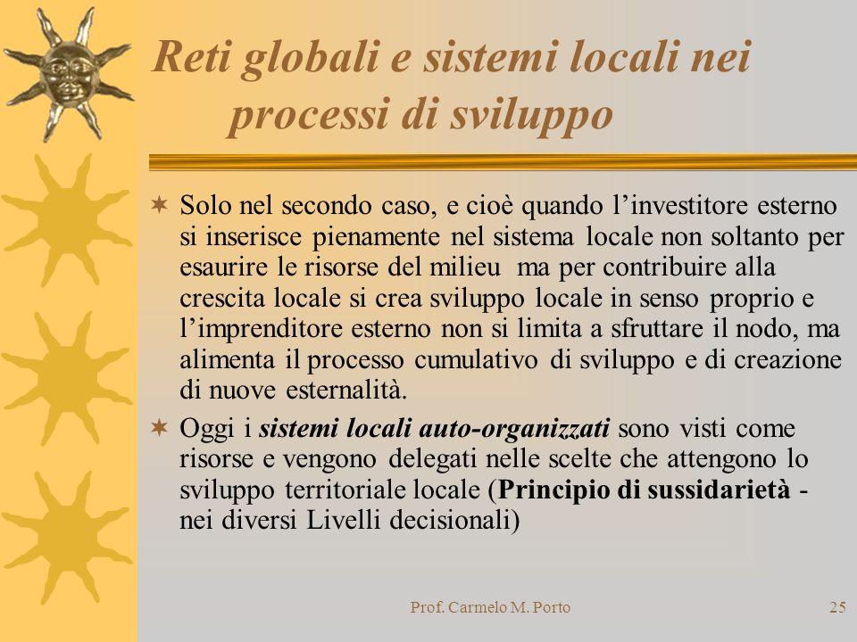 Prof. Carmelo M. Porto25 Reti globali e sistemi locali nei processi di sviluppo  Solo nel secondo caso, e cioè quando l'investitore esterno si inseri