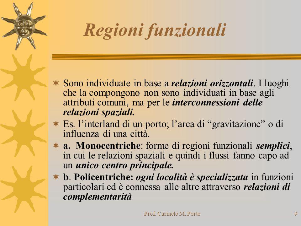 Prof. Carmelo M. Porto9 Regioni funzionali  Sono individuate in base a relazioni orizzontali. I luoghi che la compongono non sono individuati in base