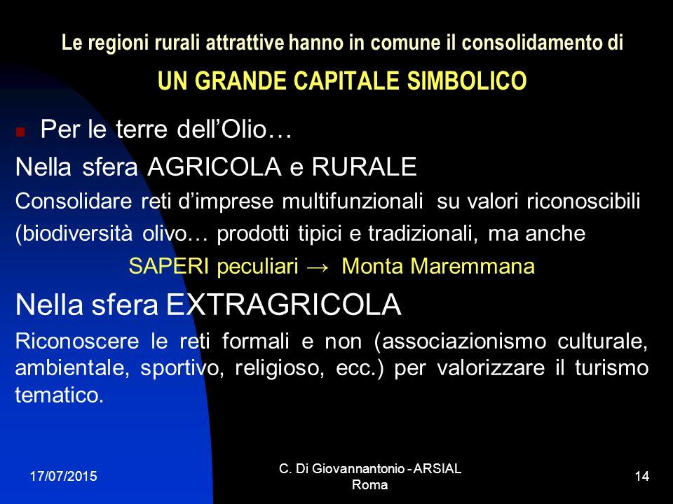 Le regioni rurali attrattive hanno in comune il consolidamento di UN GRANDE CAPITALE SIMBOLICO Per le terre dell'Olio… Nella sfera AGRICOLA e RURALE C