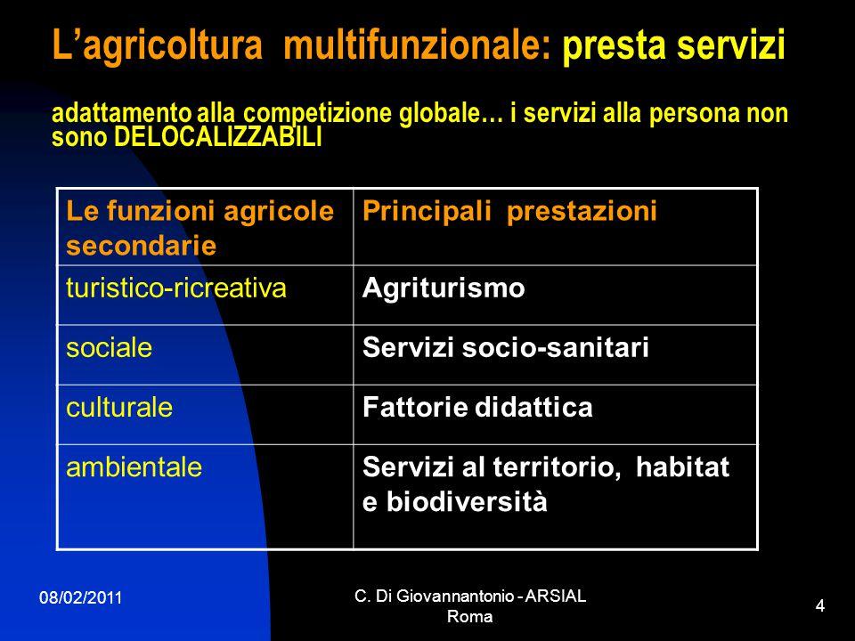 08/02/2011 C. Di Giovannantonio - ARSIAL Roma 4 L'agricoltura multifunzionale: presta servizi adattamento alla competizione globale… i servizi alla pe