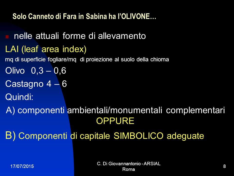 Solo Canneto di Fara in Sabina ha l'OLIVONE… nelle attuali forme di allevamento LAI (leaf area index) mq di superficie fogliare/mq di proiezione al suolo della chioma Olivo 0,3 – 0,6 Castagno 4 – 6 Quindi: A) componenti ambientali/monumentali complementari OPPURE B) Componenti di capitale SIMBOLICO adeguate 17/07/2015 C.