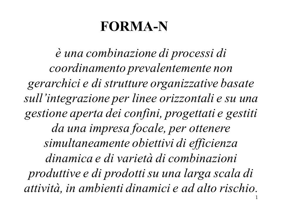 1 FORMA-N è una combinazione di processi di coordinamento prevalentemente non gerarchici e di strutture organizzative basate sull'integrazione per lin