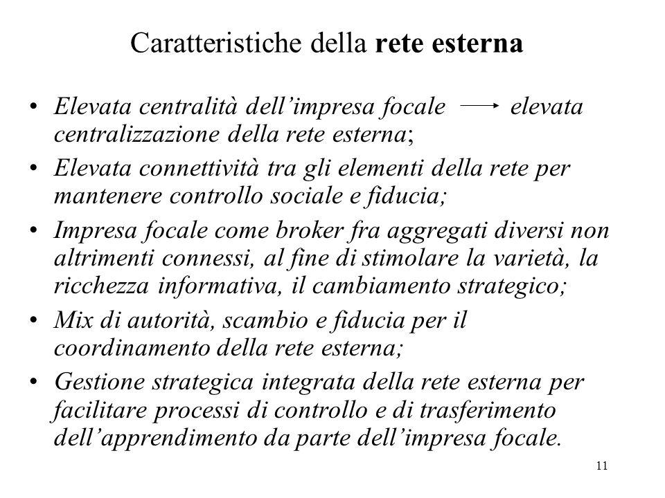 11 Caratteristiche della rete esterna Elevata centralità dell'impresa focale elevata centralizzazione della rete esterna; Elevata connettività tra gli