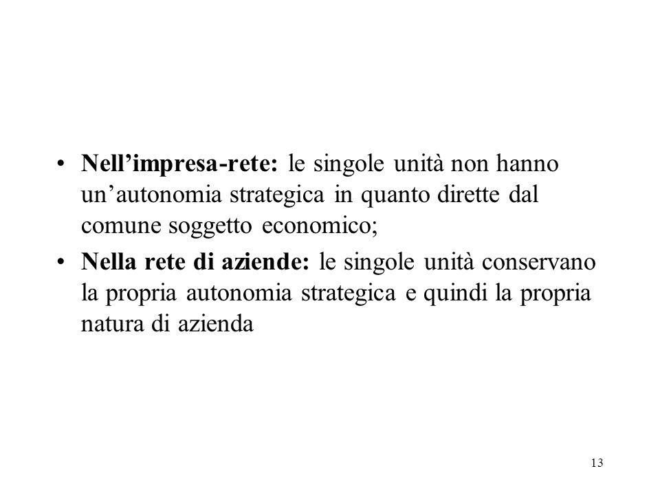 13 Nell'impresa-rete: le singole unità non hanno un'autonomia strategica in quanto dirette dal comune soggetto economico; Nella rete di aziende: le si
