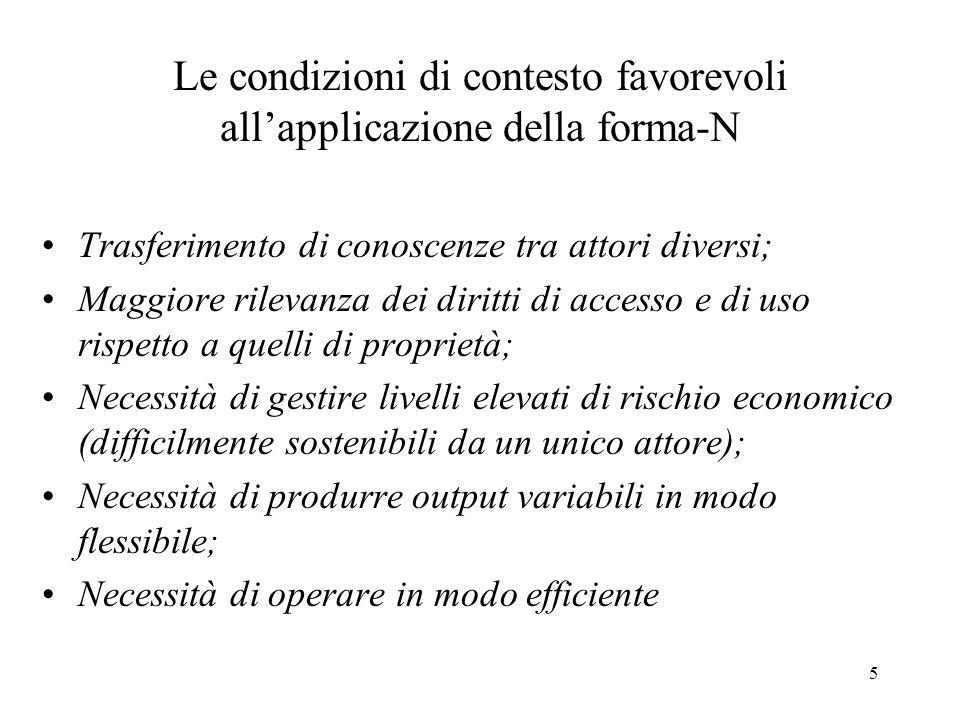 5 Le condizioni di contesto favorevoli all'applicazione della forma-N Trasferimento di conoscenze tra attori diversi; Maggiore rilevanza dei diritti d