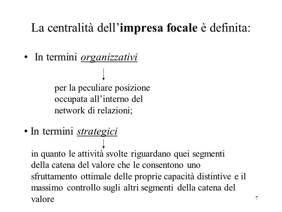 7 La centralità dell'impresa focale è definita: In termini organizzativi per la peculiare posizione occupata all'interno del network di relazioni; In