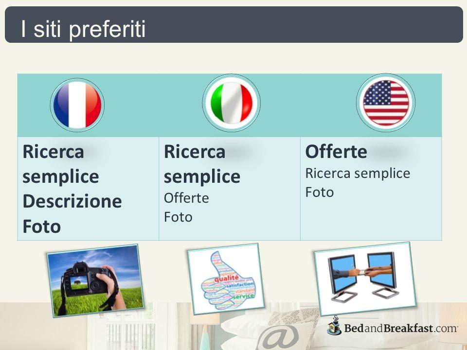 I siti preferiti Ricerca semplice Descrizione Foto Ricerca semplice Offerte Foto Offerte Ricerca semplice Foto