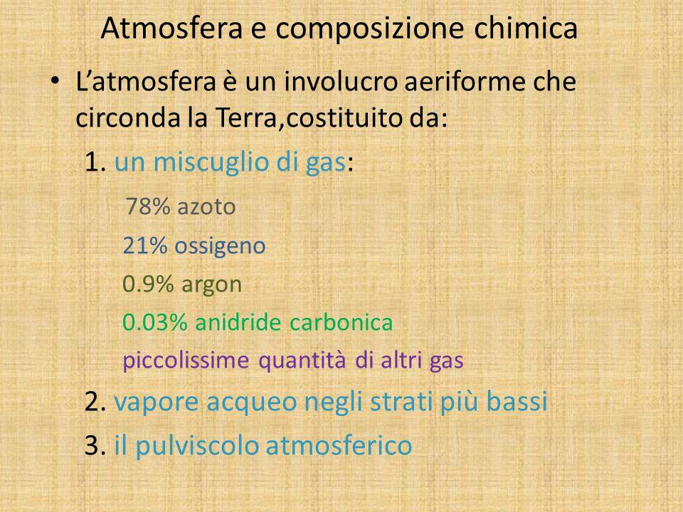 Gli strati dell'atmosfera L'atmosfera è suddivisa in base alle variazioni di temperatura con l'altezza.